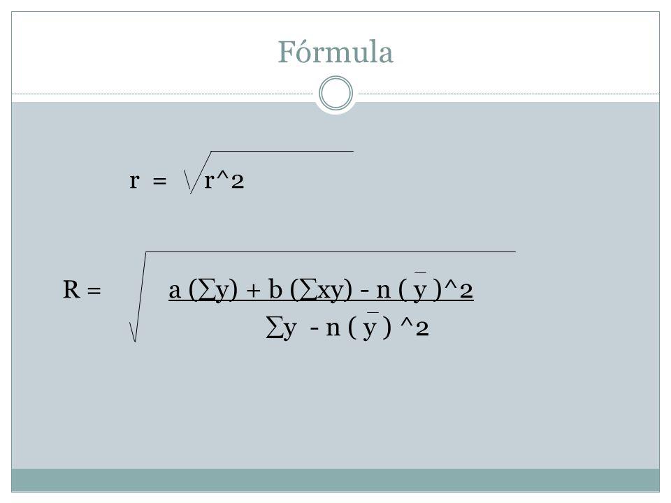 Fórmula r = r^2 R = a ( y) + b ( xy) - n ( y )^2 y - n ( y ) ^2