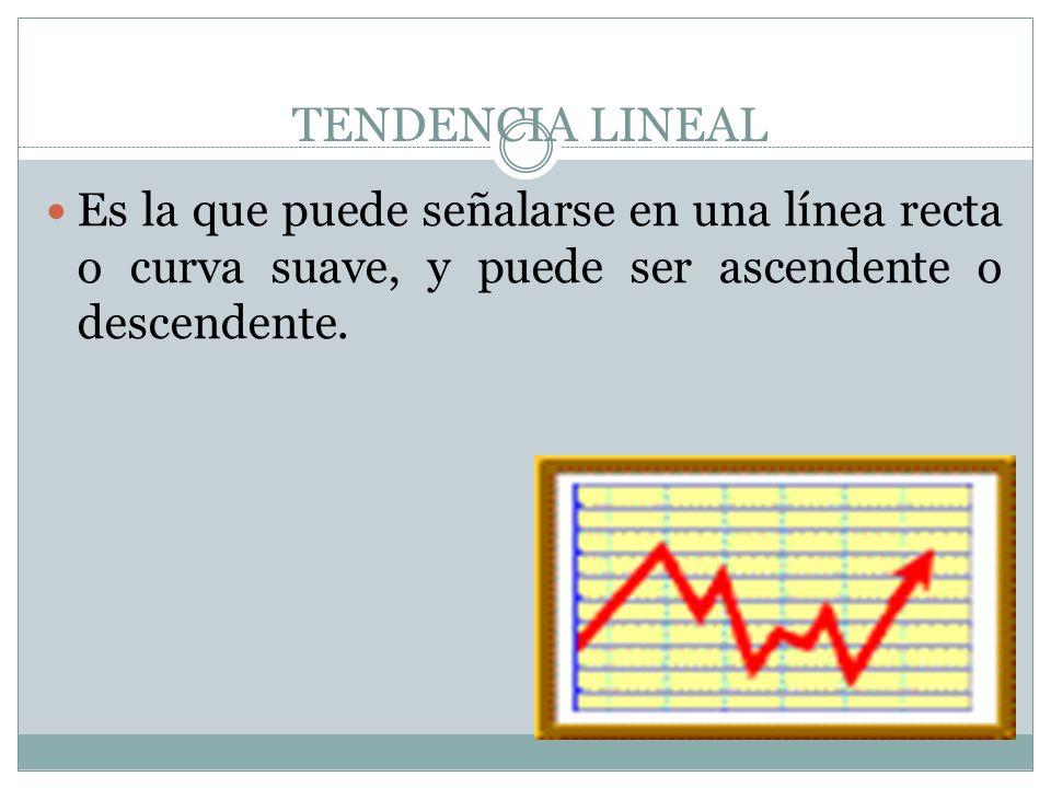 Es la que puede señalarse en una línea recta o curva suave, y puede ser ascendente o descendente. TENDENCIA LINEAL