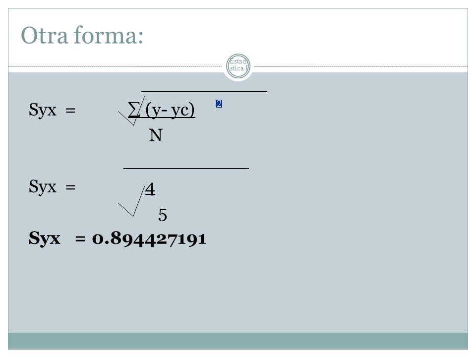 Estadí stica I Otra forma: ___________ Syx = (y- yc) N ___________ Syx = 4 5 Syx = 0.894427191