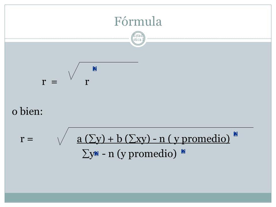 Estadí stica I Fórmula r = r o bien: r = a ( y) + b ( xy) - n ( y promedio) y - n (y promedio)