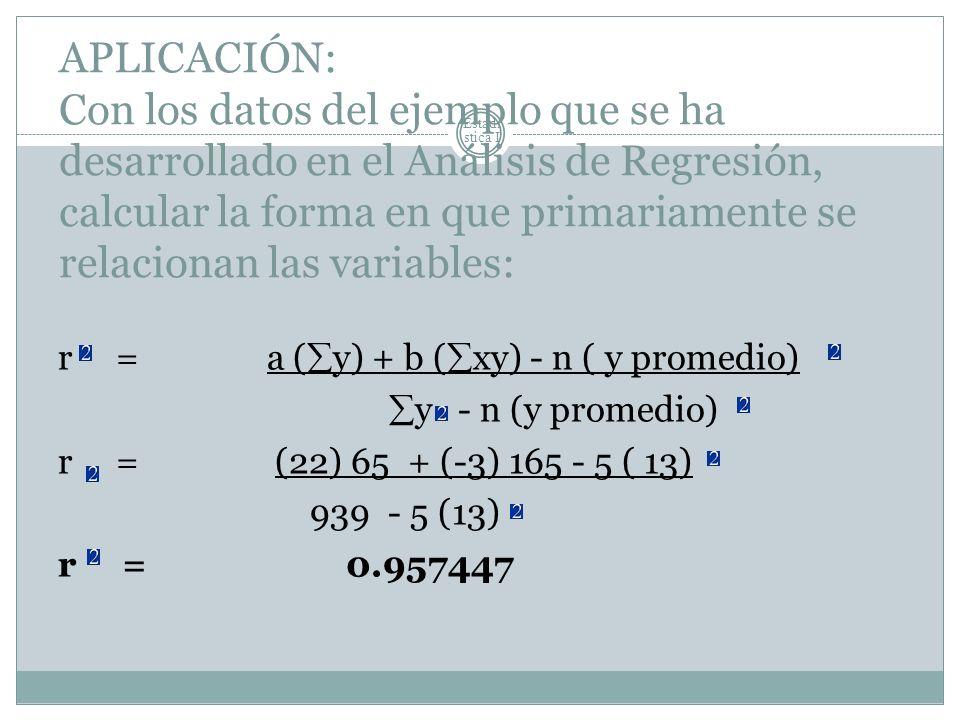 Estadí stica I APLICACIÓN: Con los datos del ejemplo que se ha desarrollado en el Análisis de Regresión, calcular la forma en que primariamente se rel