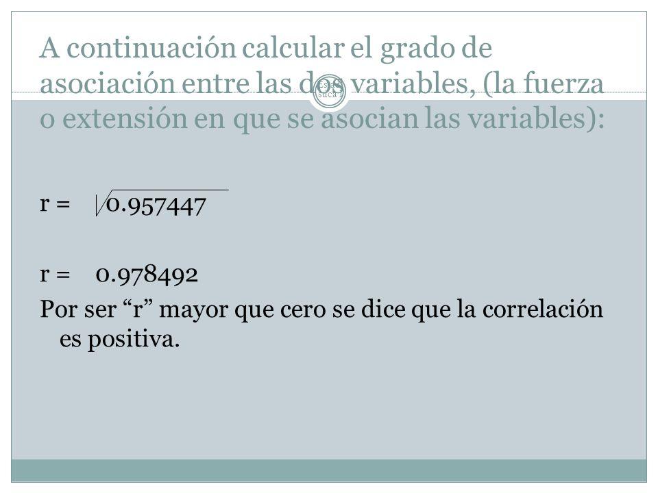 Estadí stica I A continuación calcular el grado de asociación entre las dos variables, (la fuerza o extensión en que se asocian las variables): r = 0.