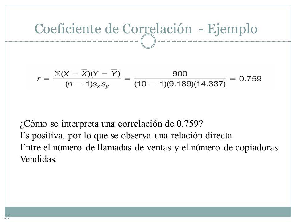 55 Coeficiente de Correlación - Ejemplo ¿Cómo se interpreta una correlación de 0.759? Es positiva, por lo que se observa una relación directa Entre el