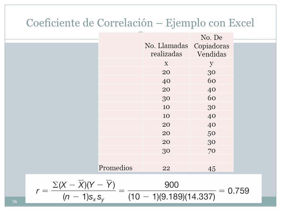 56 Coeficiente de Correlación – Ejemplo con Excel No. Llamadas realizadas No. De Copiadoras Vendidas xy 2030 4060 2040 3060 1030 1040 2040 2050 2030 7