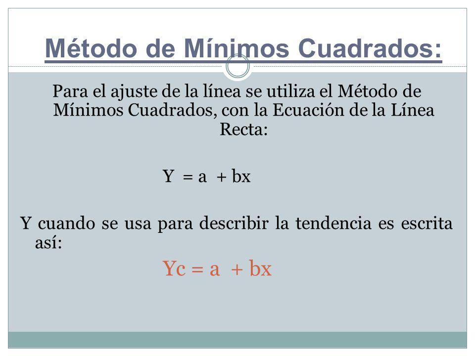 Para el ajuste de la línea se utiliza el Método de Mínimos Cuadrados, con la Ecuación de la Línea Recta: Y = a + bx Y cuando se usa para describir la
