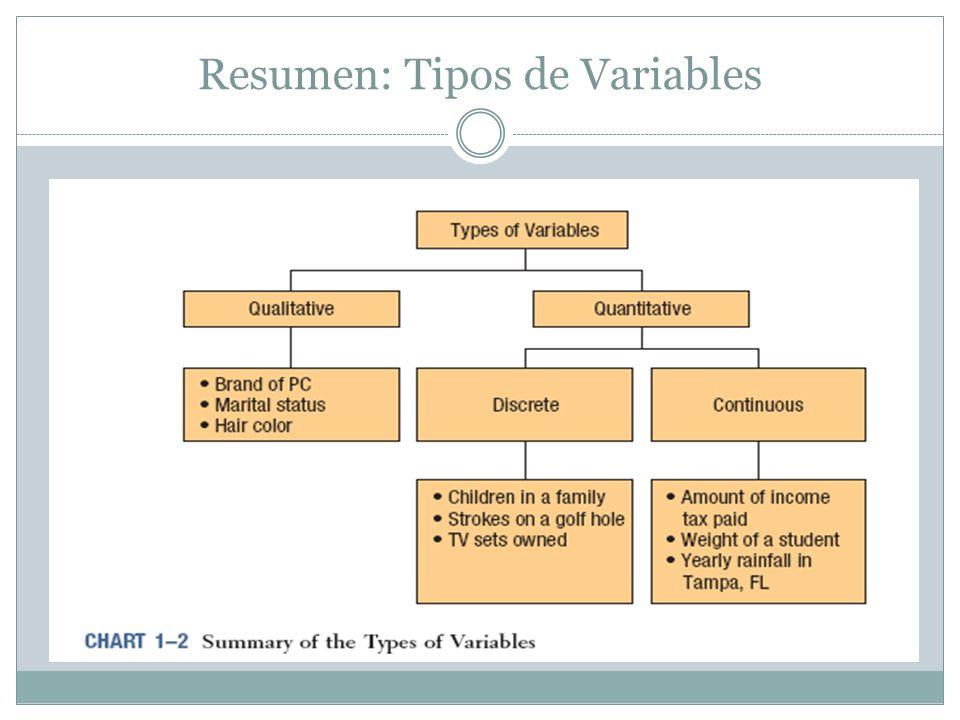 Resumen: Tipos de Variables