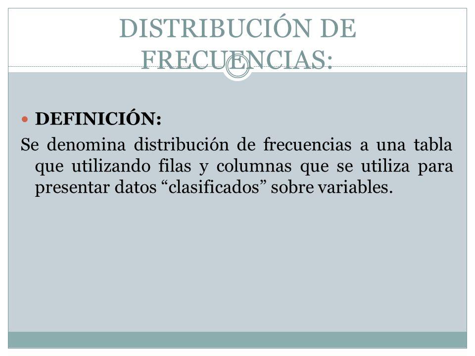 DISTRIBUCIÓN DE FRECUENCIAS: DEFINICIÓN: Se denomina distribución de frecuencias a una tabla que utilizando filas y columnas que se utiliza para prese