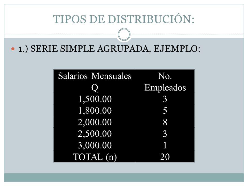 TIPOS DE DISTRIBUCIÓN: 1.) SERIE SIMPLE AGRUPADA, EJEMPLO: Salarios Mensuales Q No. Empleados 1,500.003 1,800.005 2,000.008 2,500.003 3,000.001 TOTAL