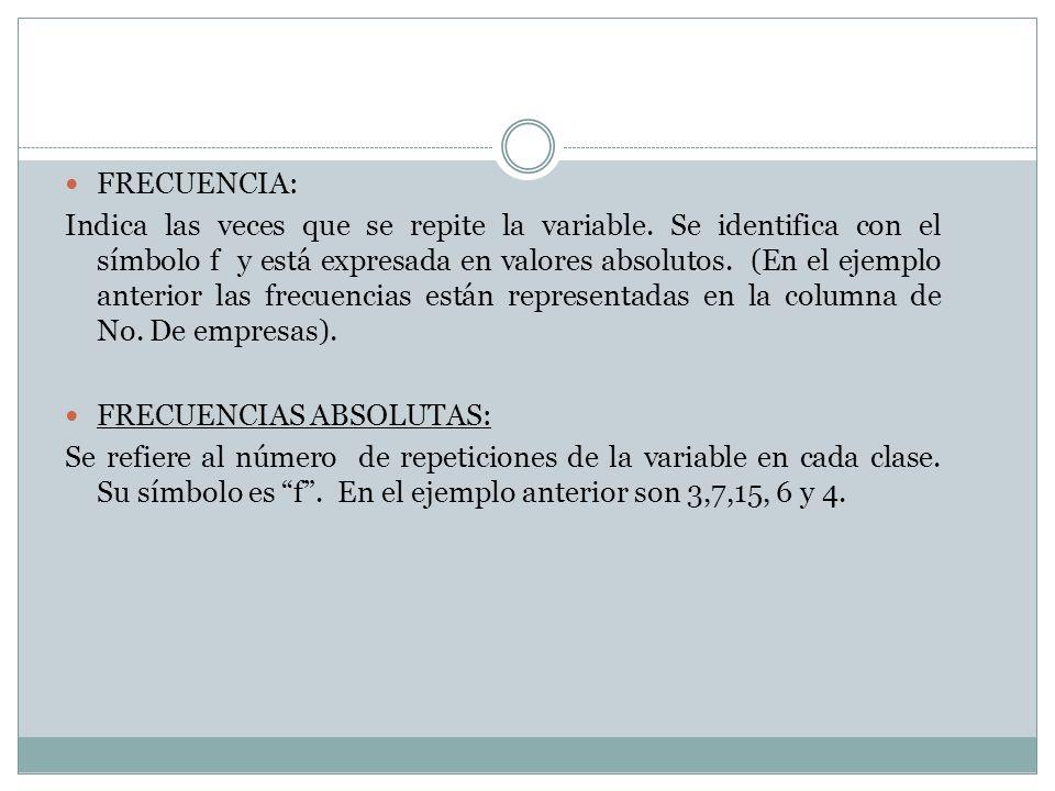 FRECUENCIA: Indica las veces que se repite la variable. Se identifica con el símbolo f y está expresada en valores absolutos. (En el ejemplo anterior