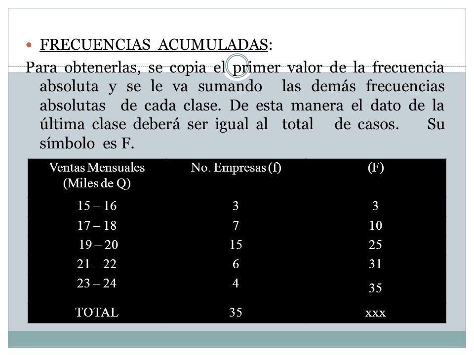 FRECUENCIAS ACUMULADAS: Para obtenerlas, se copia el primer valor de la frecuencia absoluta y se le va sumando las demás frecuencias absolutas de cada