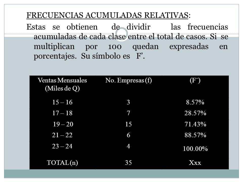 FRECUENCIAS ACUMULADAS RELATIVAS: Estas se obtienen de dividir las frecuencias acumuladas de cada clase entre el total de casos. Si se multiplican por