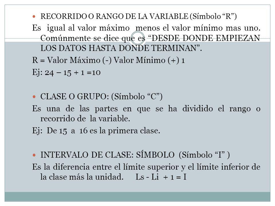RECORRIDO O RANGO DE LA VARIABLE (Símbolo R) Es igual al valor máximo menos el valor mínimo mas uno. Comúnmente se dice que es DESDE DONDE EMPIEZAN LO