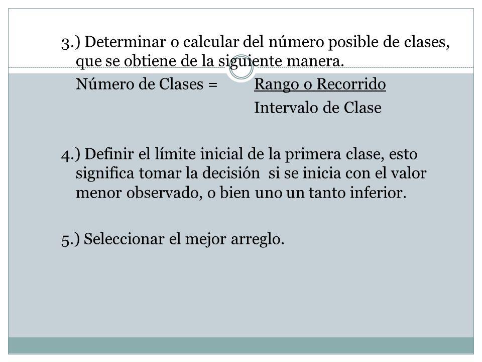 3.) Determinar o calcular del número posible de clases, que se obtiene de la siguiente manera. Número de Clases = Rango o Recorrido Intervalo de Clase