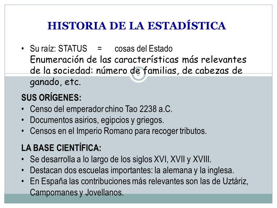 5 HISTORIA DE LA ESTADÍSTICA Su raíz: STATUS = cosas del Estado Enumeración de las características más relevantes de la sociedad: número de familias,