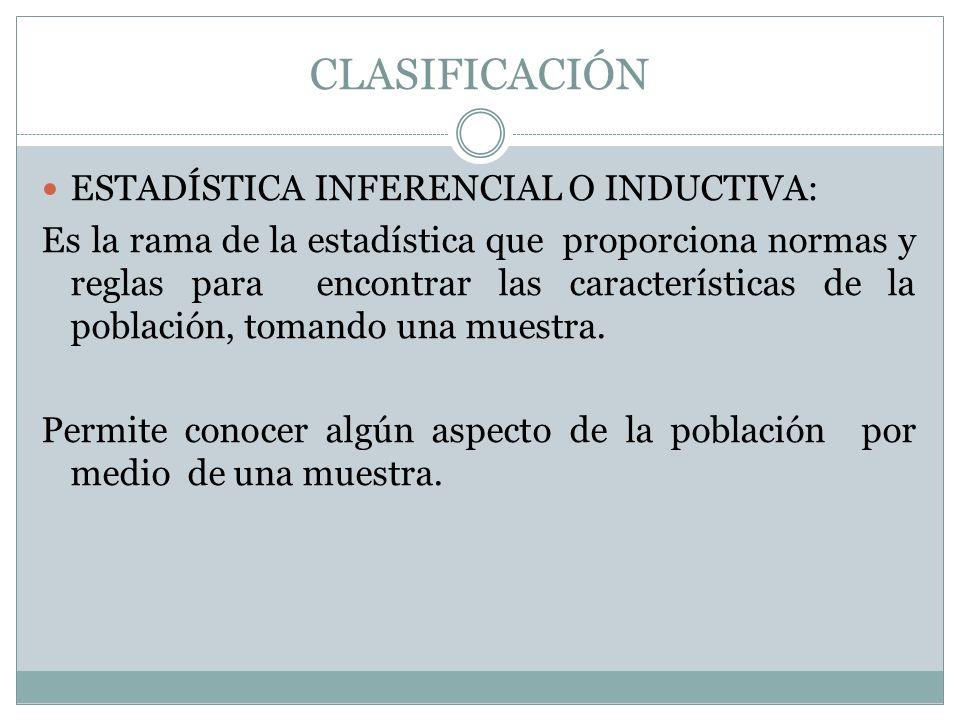 CLASIFICACIÓN ESTADÍSTICA INFERENCIAL O INDUCTIVA: Es la rama de la estadística que proporciona normas y reglas para encontrar las características de
