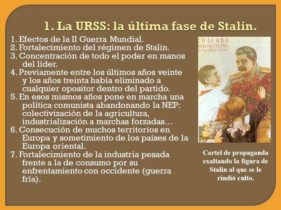 1. Efectos de la II Guerra Mundial. 2. Fortalecimiento del régimen de Stalin. 3. Concentración de todo el poder en manos del líder. 4. Previamente ent