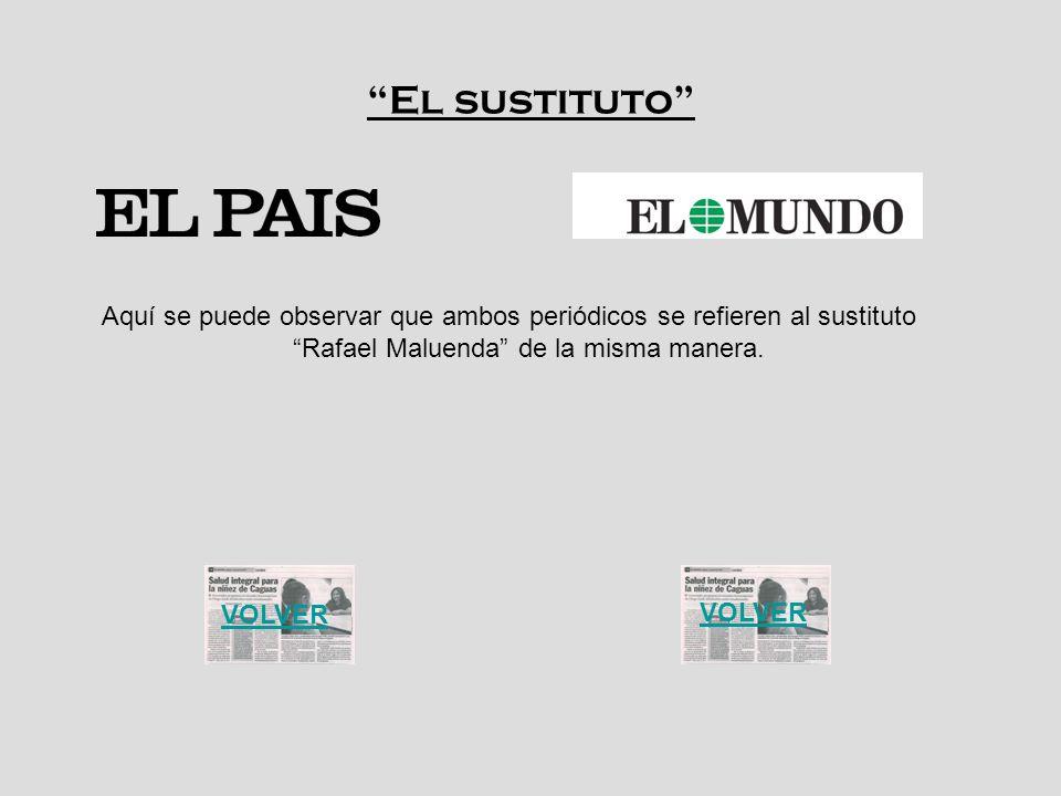 El sustituto Aquí se puede observar que ambos periódicos se refieren al sustituto Rafael Maluenda de la misma manera.