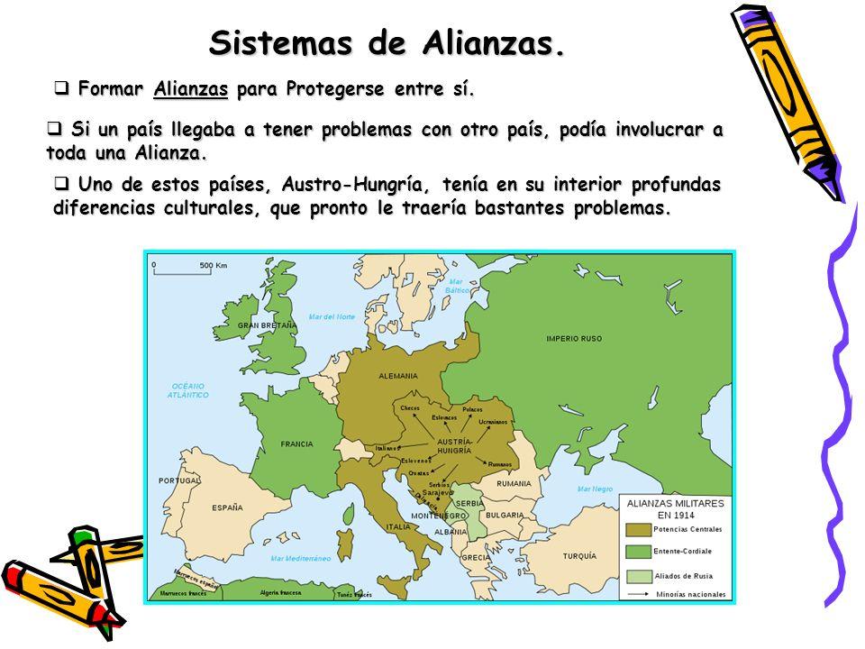 Sistemas de Alianzas. Formar Alianzas para Protegerse entre sí. Formar Alianzas para Protegerse entre sí. Si un país llegaba a tener problemas con otr