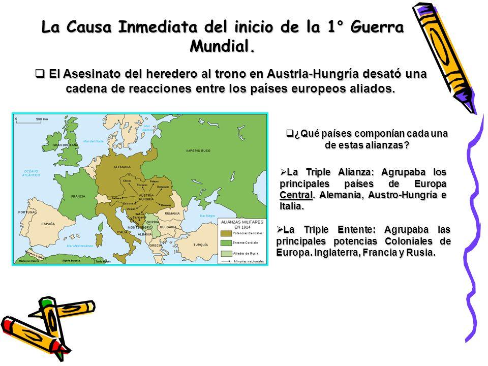 El Asesinato del heredero al trono en Austria-Hungría desató una cadena de reacciones entre los países europeos aliados. El Asesinato del heredero al