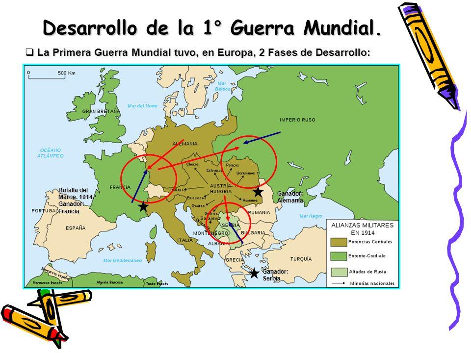 La Primera Guerra Mundial tuvo, en Europa, 2 Fases de Desarrollo: La Primera Guerra Mundial tuvo, en Europa, 2 Fases de Desarrollo: Batalla del Marne.