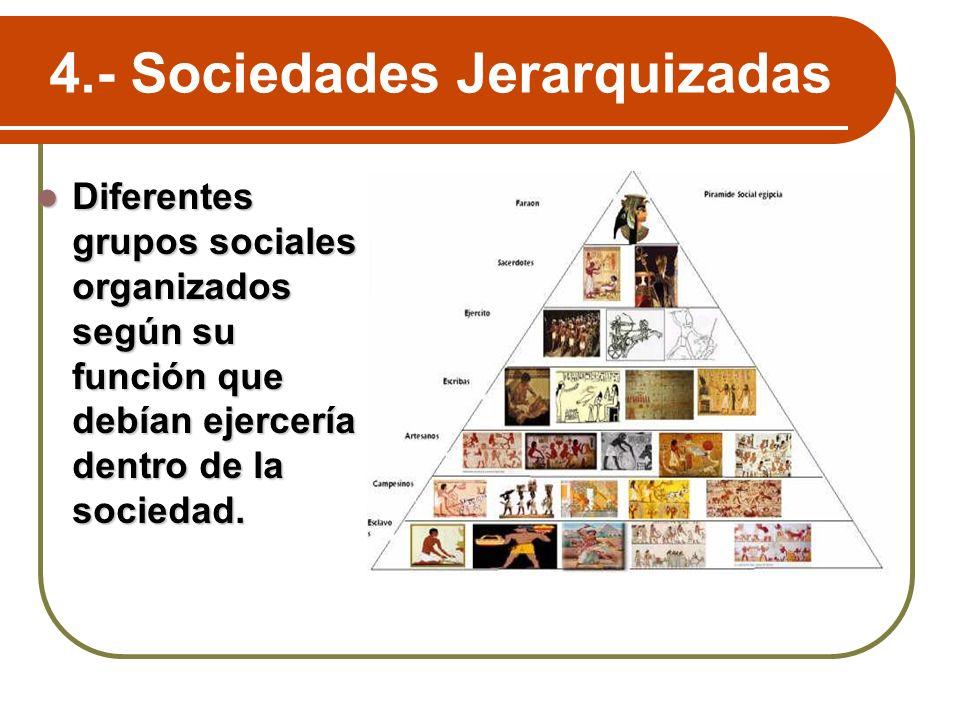 4.- Sociedades Jerarquizadas Diferentes grupos sociales organizados según su función que debían ejercería dentro de la sociedad. Diferentes grupos soc