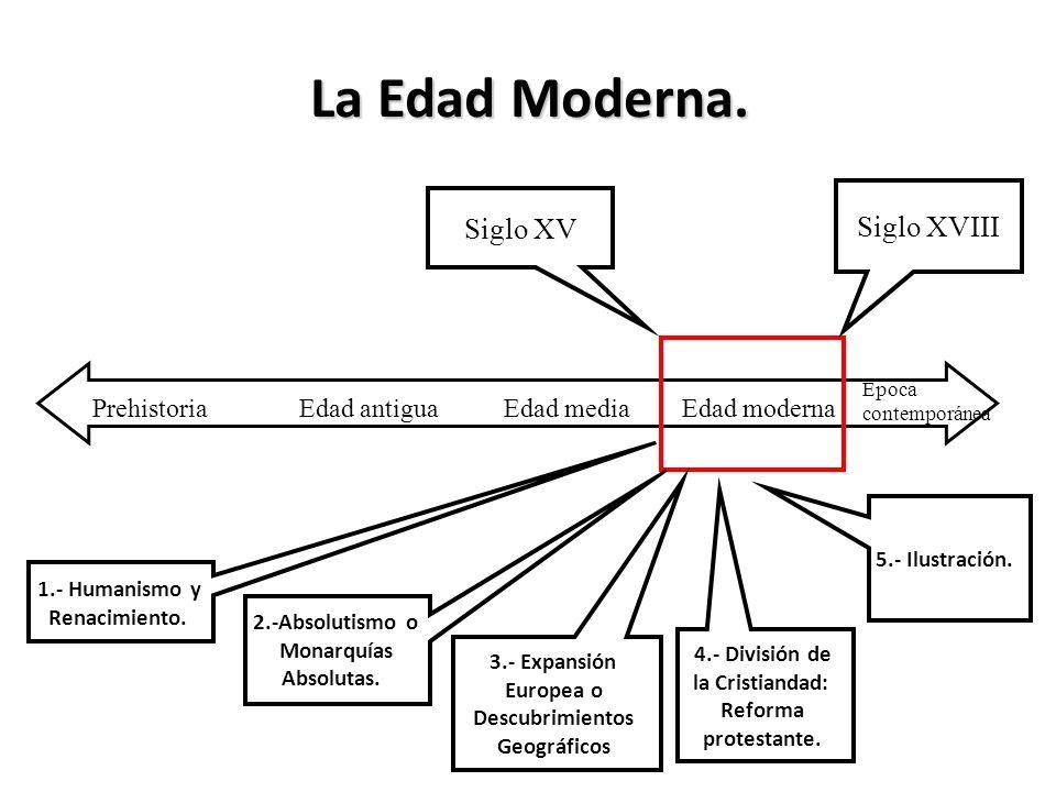 La Edad Moderna.