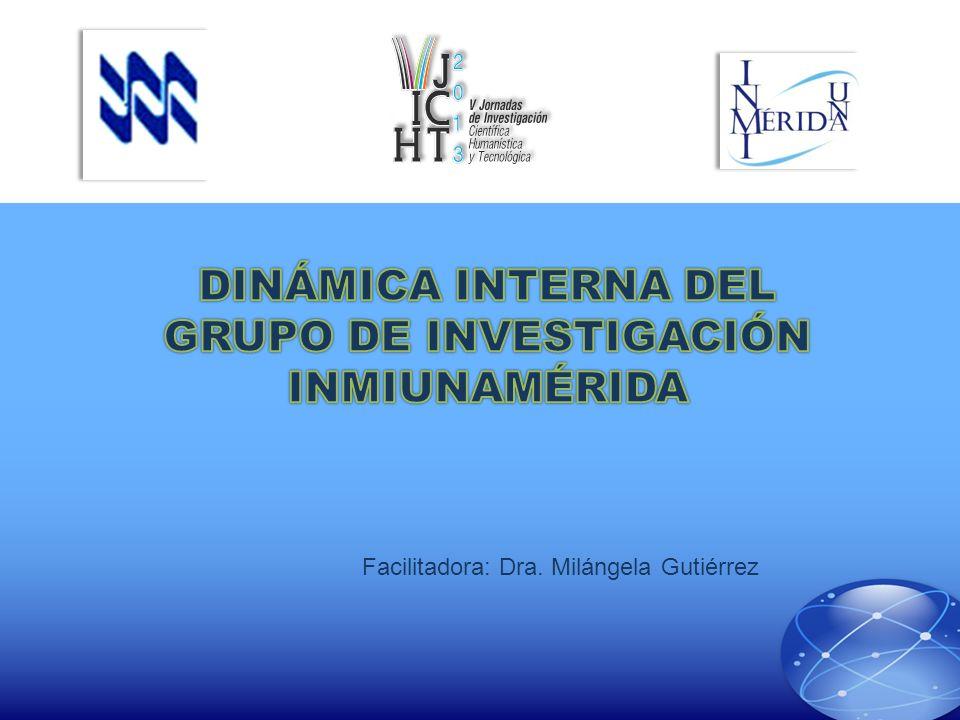 Facilitadora: Dra. Milángela Gutiérrez
