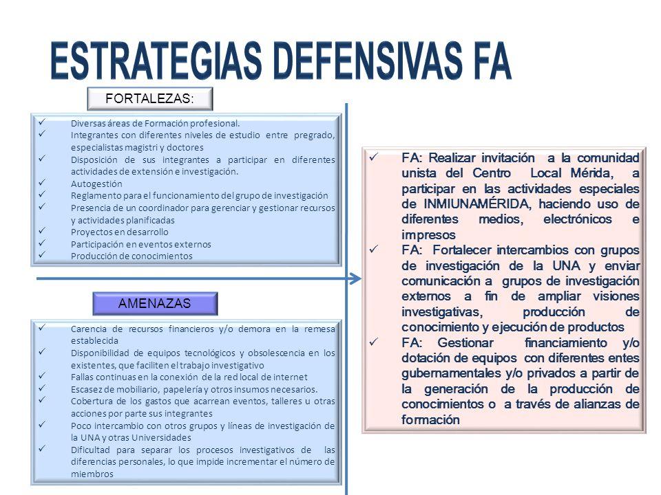 AMENAZAS FORTALEZAS: Diversas áreas de Formación profesional. Integrantes con diferentes niveles de estudio entre pregrado, especialistas magistri y d