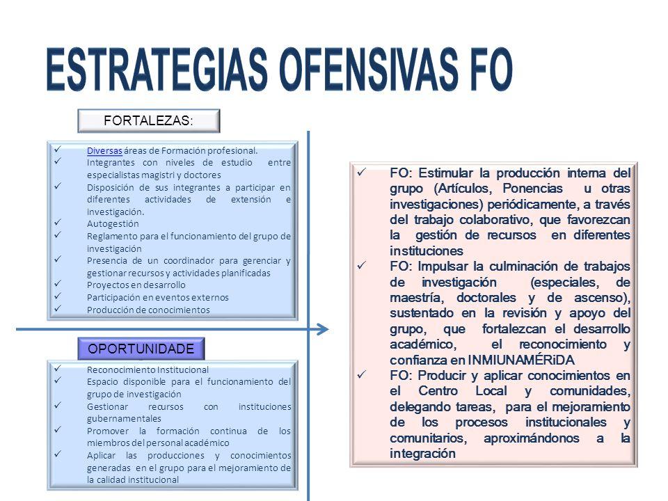 AMENAZAS FORTALEZAS: Diversas áreas de Formación profesional.