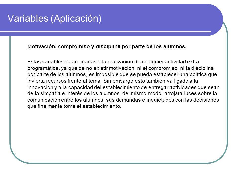 Variables (Aplicación) Motivación, compromiso y disciplina por parte de los alumnos. Estas variables están ligadas a la realización de cualquier activ