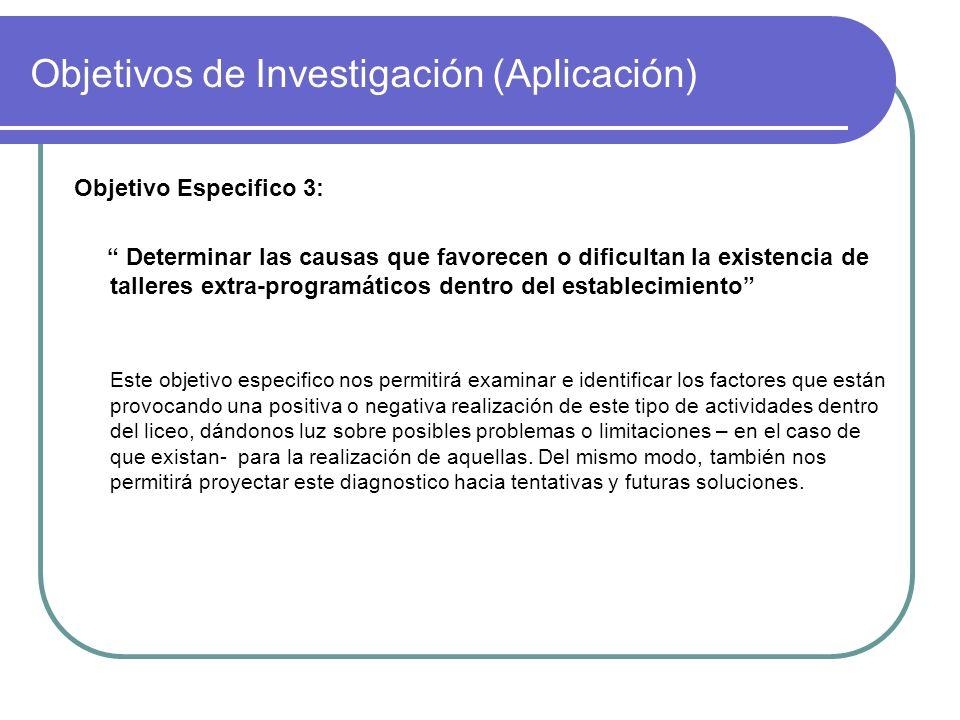 Objetivos de Investigación (Aplicación) Objetivo Especifico 3: Determinar las causas que favorecen o dificultan la existencia de talleres extra-progra