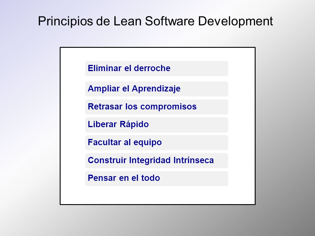 Principios de Lean Software Development