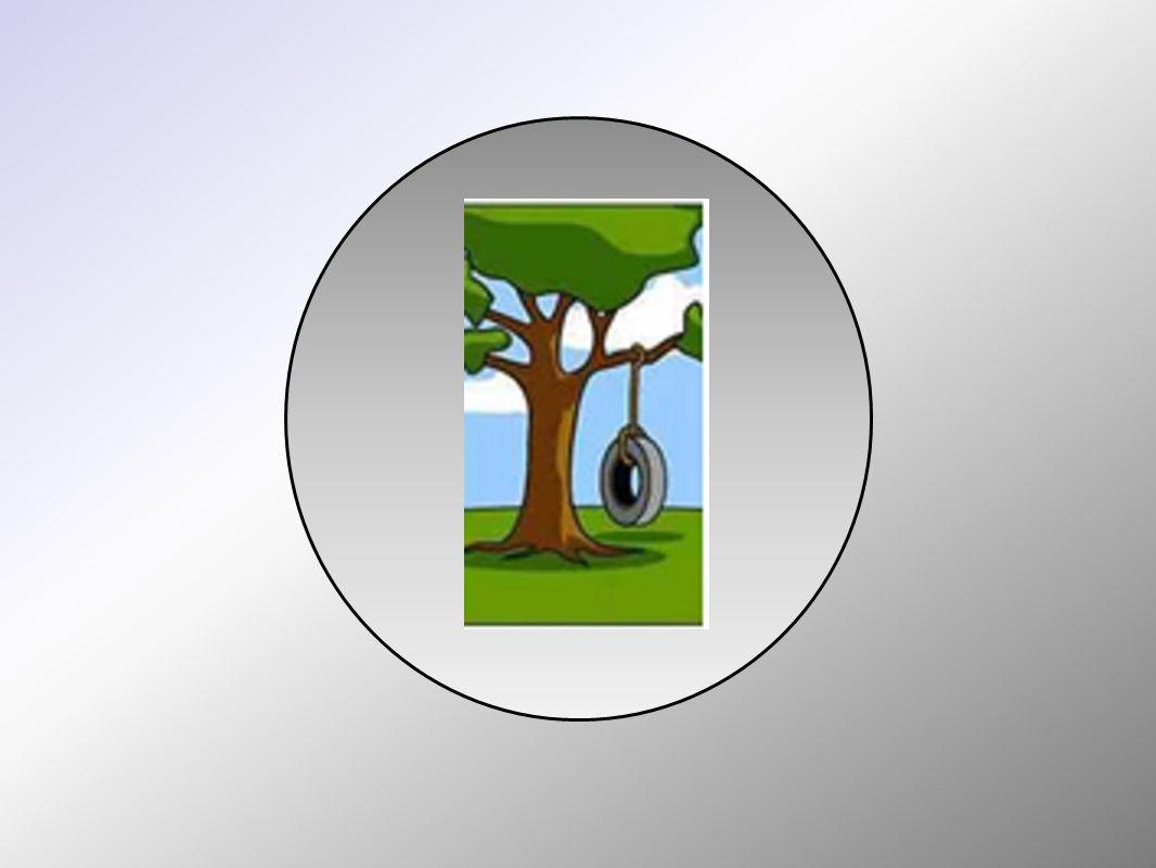 ScrumMaster Representa a la gestión del proyecto Responsable de promover los valores y prácticas de Scrum Remueve impedimentos Se asegura de que el equipo es completamente funcional y productivo Permite la estrecha cooperación en todos los roles y funciones Escudo del equipo de interferencias externas