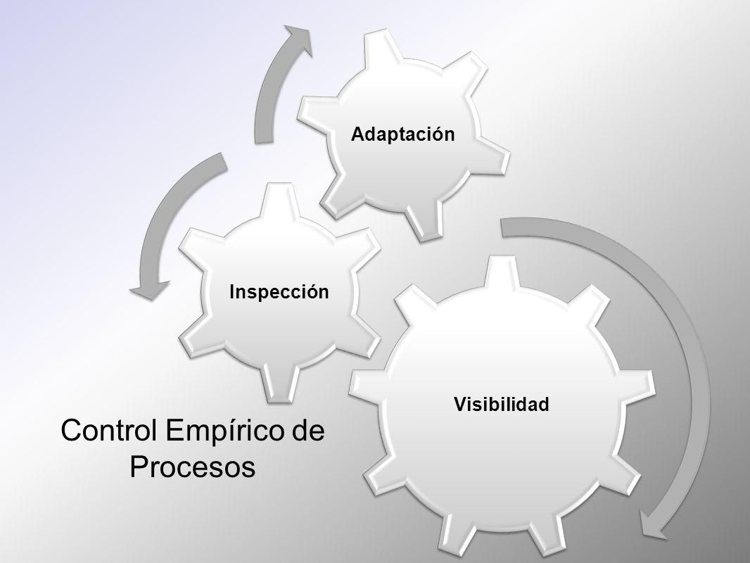 Control Empírico de Procesos