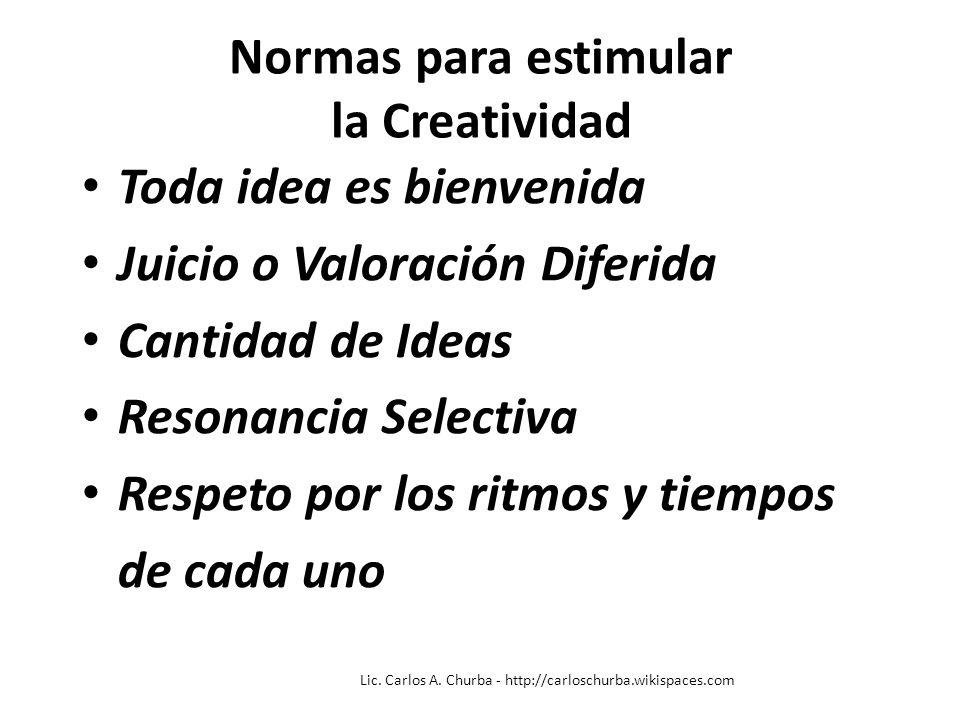 Las Técnicas de Creatividad Palabras Inductoras. Brainstorming.