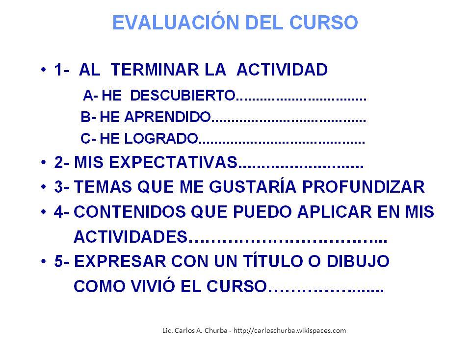 Síntesis del Seminario * La Fórmula de la Creatividad * La Fórmula de la Creatividad 0+1+2+3+4+5+6+7= Lic.