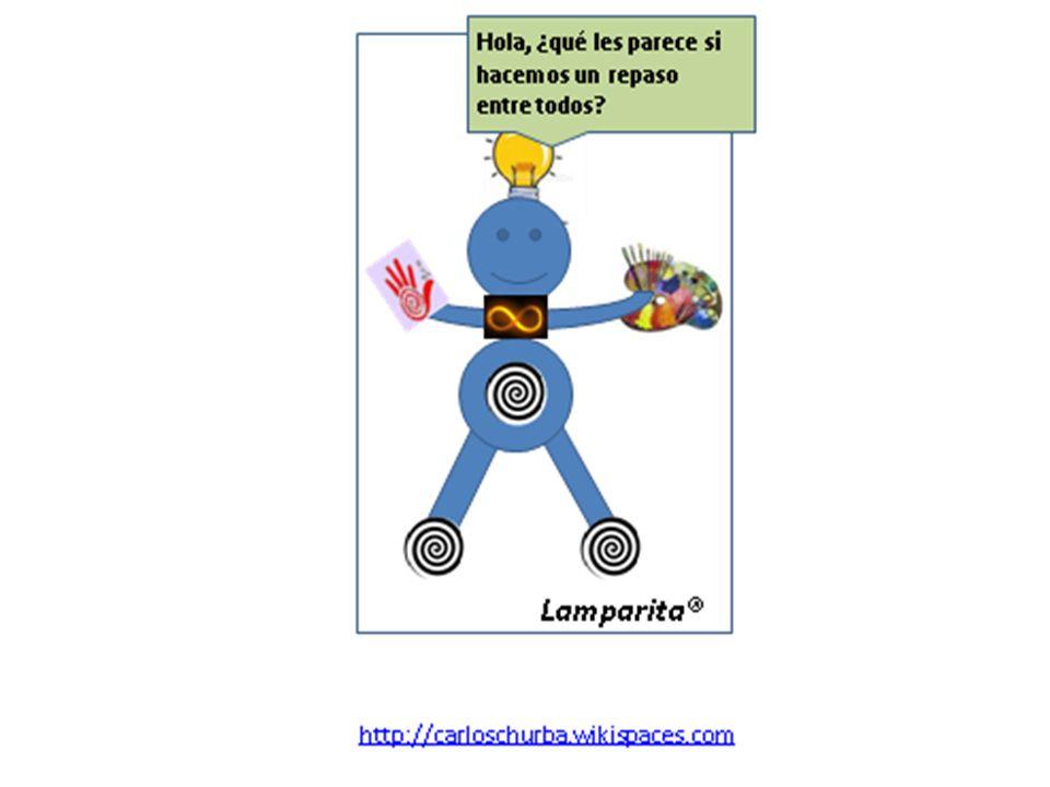 Creatividad e Innovación Clase Nro.: 4 Arq y Lic. Carlos Alberto Churba Arq y Lic.