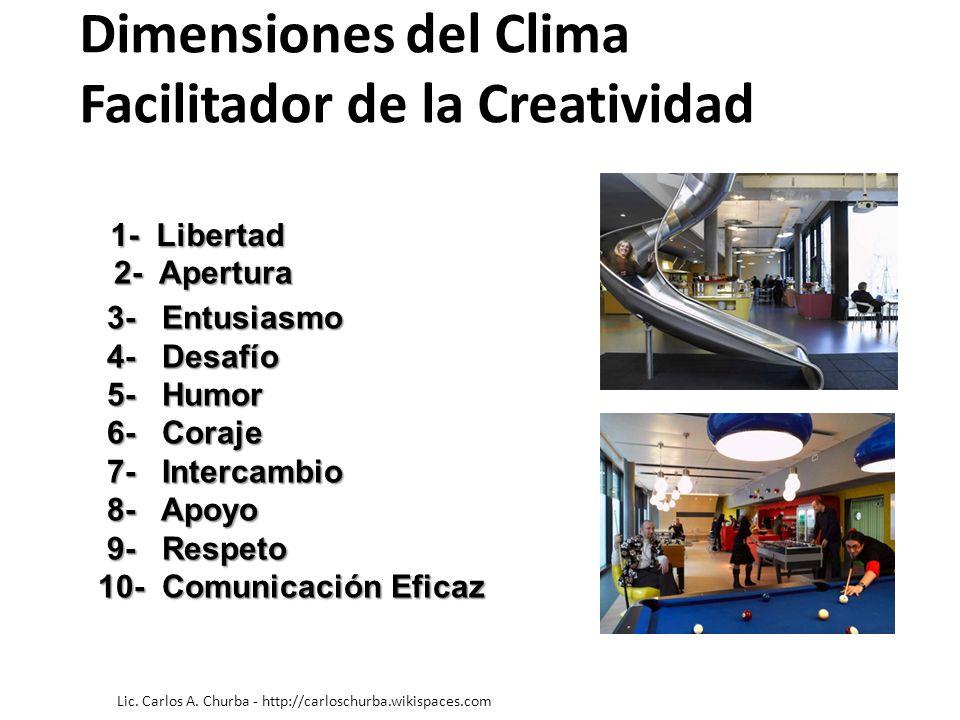 EL AMBIENTE COMO FACILITADOR DE LA CREATIVIDAD El Ambiente El Ambiente Lic.