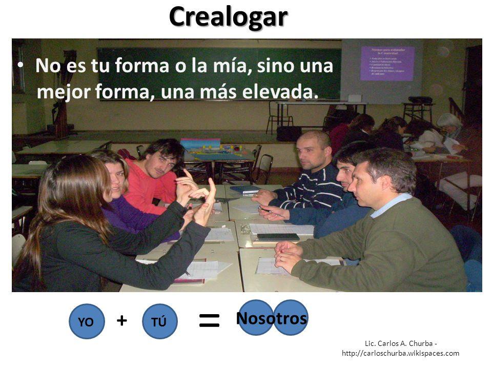 Crealogar Crealogar: de la Creatividad a la Innovación por el camino del Diálogo.
