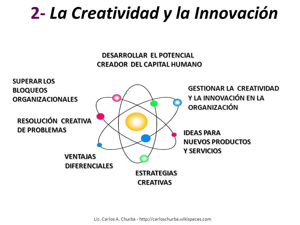 IDEAS PARA NUEVOS PRODUCTOS Y SERVICIOS RESOLUCIÓN CREATIVA DE PROBLEMAS ESTRATEGIAS CREATIVAS CREATIVAS VENTAJAS DIFERENCIALES DIFERENCIALES 2- La Cr