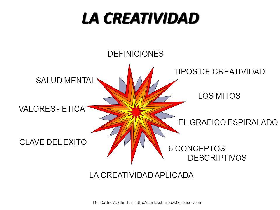LA CREATIVIDAD DEFINICIONES TIPOS DE CREATIVIDAD EL GRAFICO ESPIRALADO LA CREATIVIDAD APLICADA CLAVE DEL EXITO VALORES - ETICA SALUD MENTAL LOS MITOS