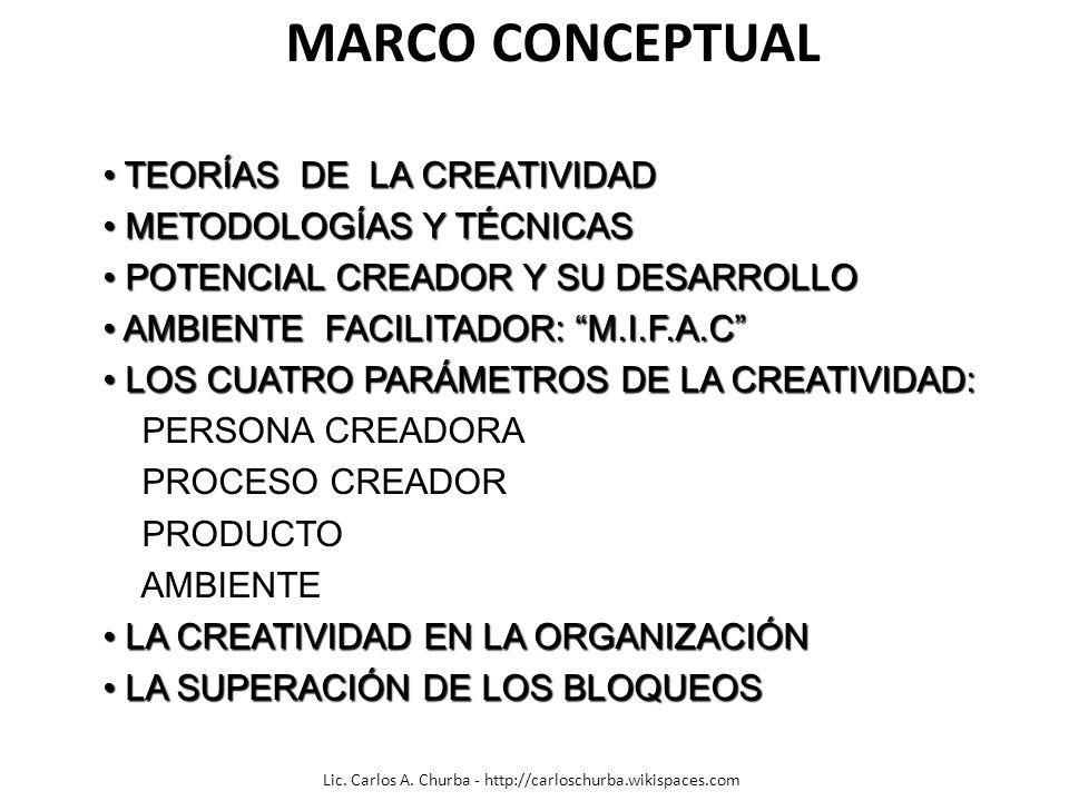 MARCO CONCEPTUAL TEORÍAS DE LA CREATIVIDAD TEORÍAS DE LA CREATIVIDAD METODOLOGÍAS Y TÉCNICAS METODOLOGÍAS Y TÉCNICAS POTENCIAL CREADOR Y SU DESARROLLO