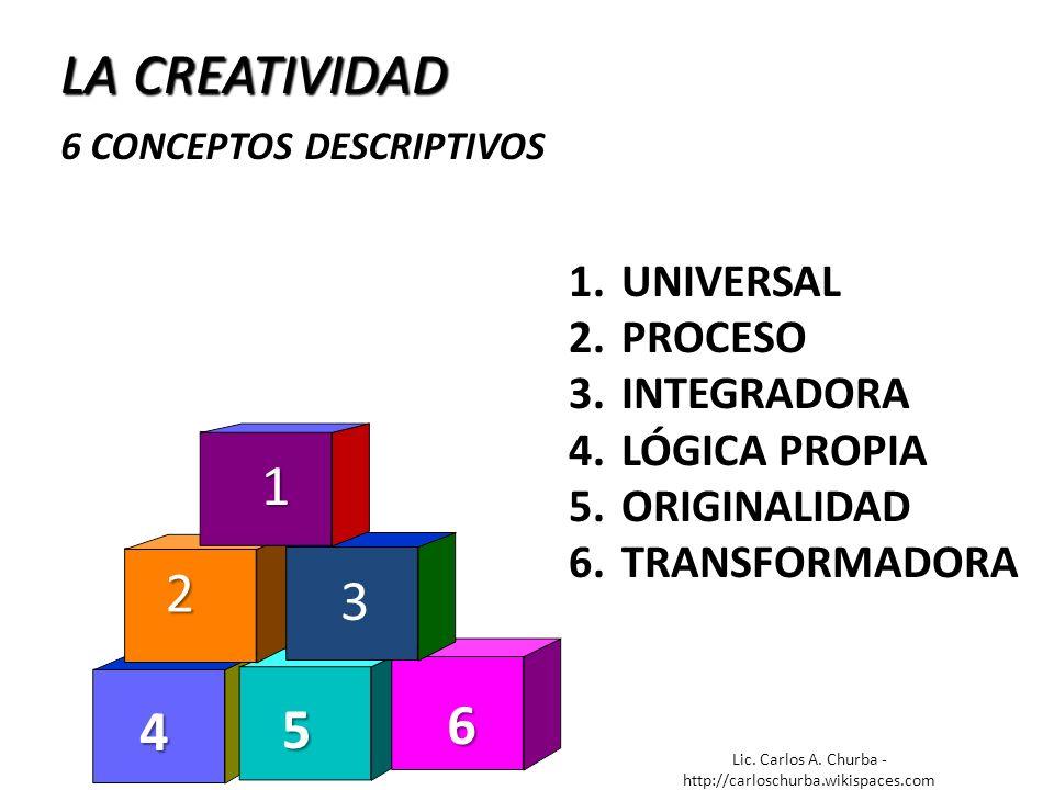 6 CONCEPTOS DESCRIPTIVOS 1 2 3 4 5 1.UNIVERSAL 2.PROCESO 3.INTEGRADORA 4.LÓGICA PROPIA 5.ORIGINALIDAD 6.TRANSFORMADORA 6 LA CREATIVIDAD LA CREATIVIDAD