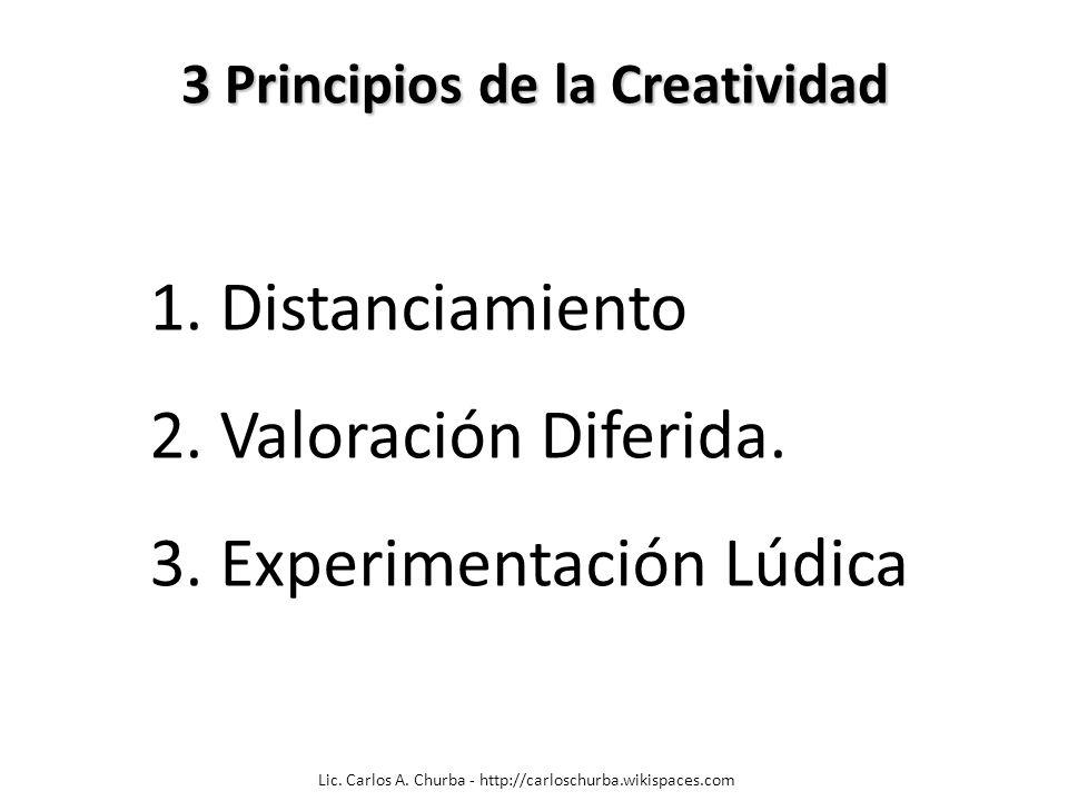 3 Principios de la Creatividad 3 Principios de la Creatividad 1. Distanciamiento 2. Valoración Diferida. 3. Experimentación Lúdica