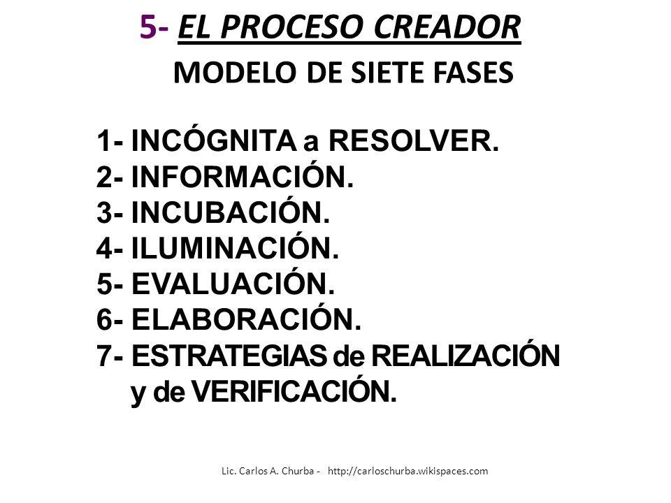 5- EL PROCESO CREADOR MODELO DE SIETE FASES 1- INCÓGNITA a RESOLVER. 2- INFORMACIÓN. 3- INCUBACIÓN. 4- ILUMINACIÓN. 5- EVALUACIÓN. 6- ELABORACIÓN. 7-