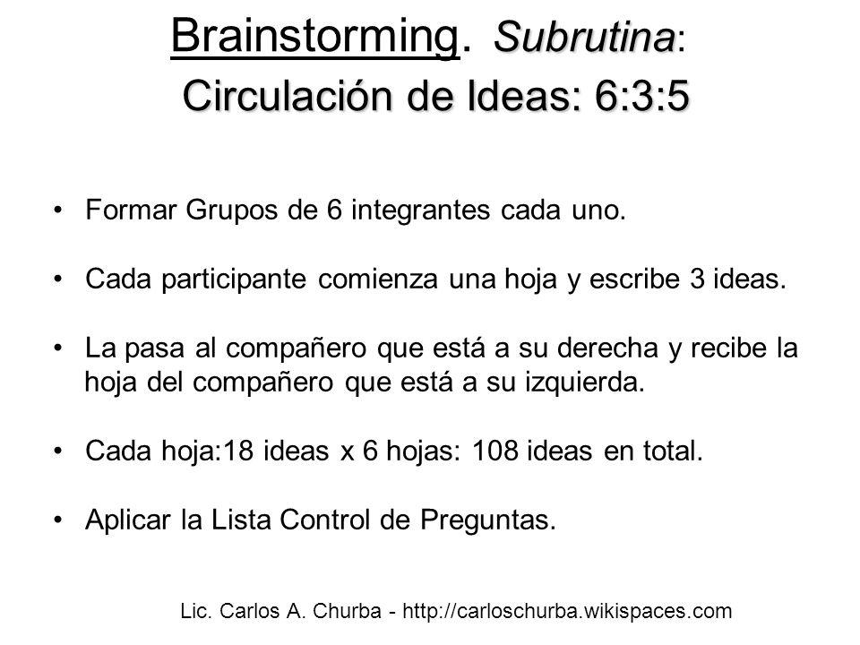 Subrutina Circulación de Ideas: 6:3:5 Brainstorming. Subrutina : Circulación de Ideas: 6:3:5 Formar Grupos de 6 integrantes cada uno. Cada participant