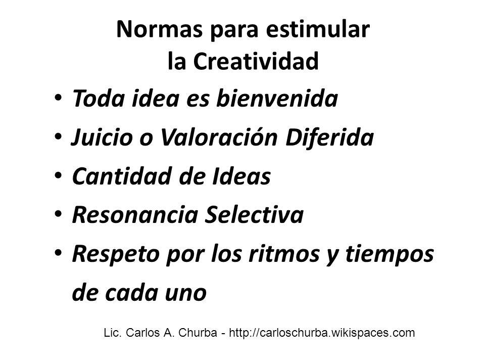 Normas para estimular la Creatividad Toda idea es bienvenida Juicio o Valoración Diferida Cantidad de Ideas Resonancia Selectiva Respeto por los ritmo