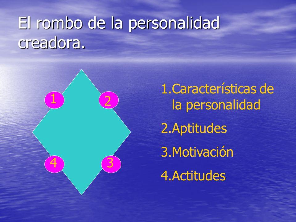 El rombo de la personalidad creadora. 1 2 43 1.Características de la personalidad 2.Aptitudes 3.Motivación 4.Actitudes