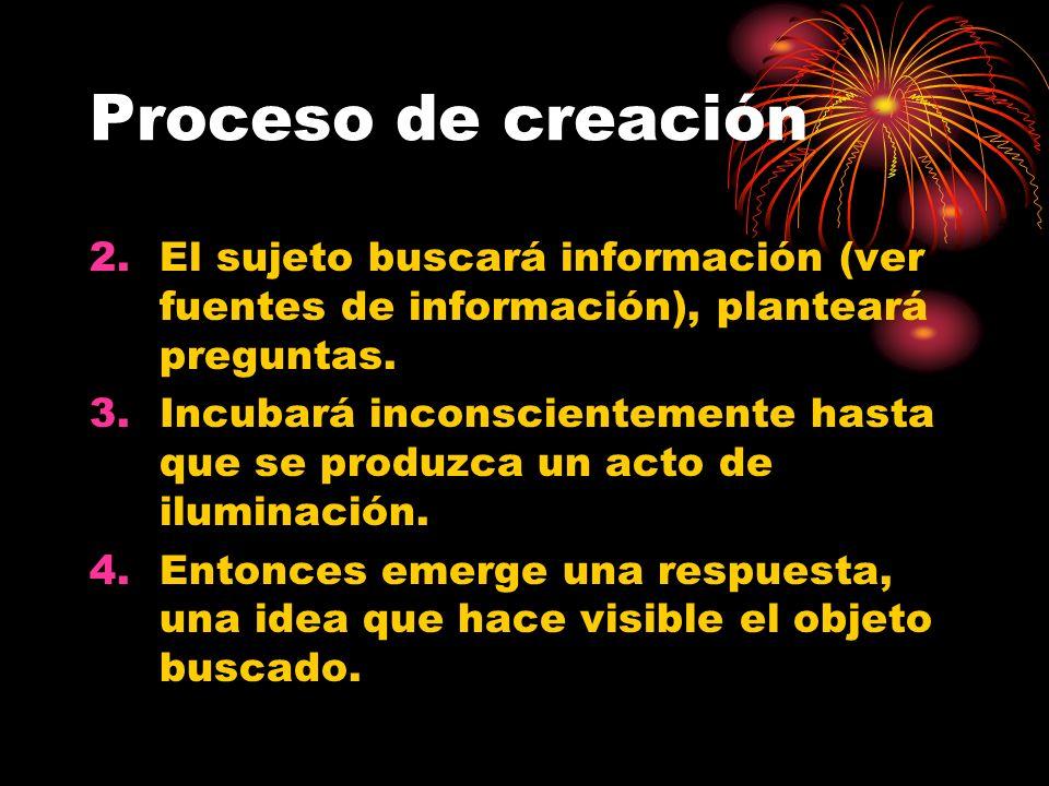 Proceso de creación 2.El sujeto buscará información (ver fuentes de información), planteará preguntas. 3.Incubará inconscientemente hasta que se produ