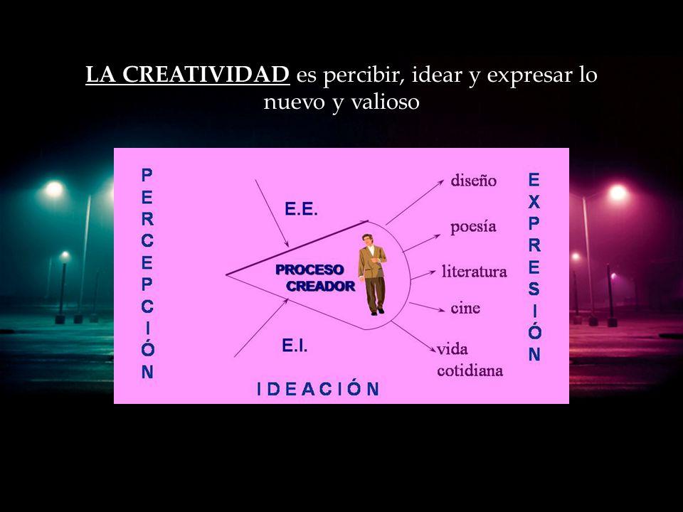 LA CREATIVIDAD es percibir, idear y expresar lo nuevo y valioso